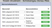 rwkm-uebersicht